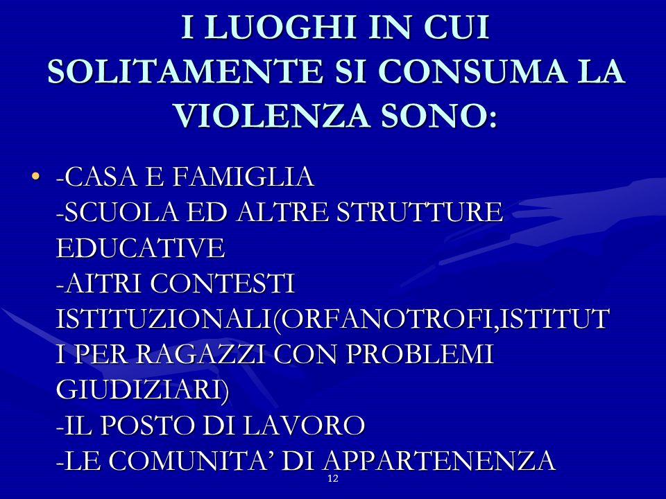 12 I LUOGHI IN CUI SOLITAMENTE SI CONSUMA LA VIOLENZA SONO: -CASA E FAMIGLIA -SCUOLA ED ALTRE STRUTTURE EDUCATIVE -AITRI CONTESTI ISTITUZIONALI(ORFANOTROFI,ISTITUT I PER RAGAZZI CON PROBLEMI GIUDIZIARI) -IL POSTO DI LAVORO -LE COMUNITA DI APPARTENENZA-CASA E FAMIGLIA -SCUOLA ED ALTRE STRUTTURE EDUCATIVE -AITRI CONTESTI ISTITUZIONALI(ORFANOTROFI,ISTITUT I PER RAGAZZI CON PROBLEMI GIUDIZIARI) -IL POSTO DI LAVORO -LE COMUNITA DI APPARTENENZA