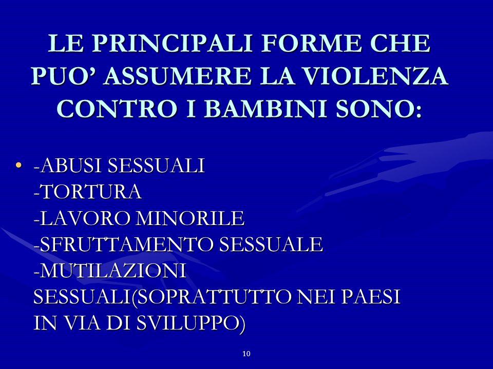 10 LE PRINCIPALI FORME CHE PUO ASSUMERE LA VIOLENZA CONTRO I BAMBINI SONO: -ABUSI SESSUALI -TORTURA -LAVORO MINORILE -SFRUTTAMENTO SESSUALE -MUTILAZIONI SESSUALI(SOPRATTUTTO NEI PAESI IN VIA DI SVILUPPO)-ABUSI SESSUALI -TORTURA -LAVORO MINORILE -SFRUTTAMENTO SESSUALE -MUTILAZIONI SESSUALI(SOPRATTUTTO NEI PAESI IN VIA DI SVILUPPO)