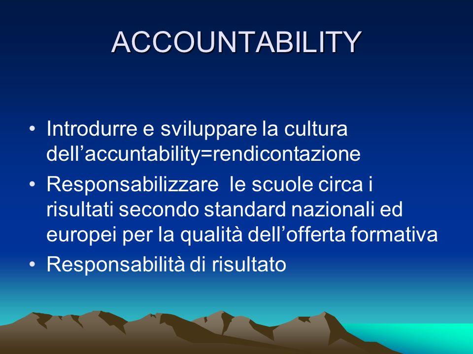 ACCOUNTABILITY Introdurre e sviluppare la cultura dellaccuntability=rendicontazione Responsabilizzare le scuole circa i risultati secondo standard naz