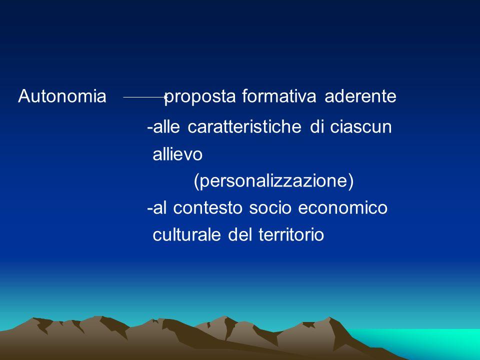 Autonomia proposta formativa aderente -alle caratteristiche di ciascun allievo (personalizzazione) -al contesto socio economico culturale del territor