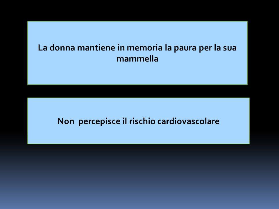 La donna mantiene in memoria la paura per la sua mammella Non percepisce il rischio cardiovascolare