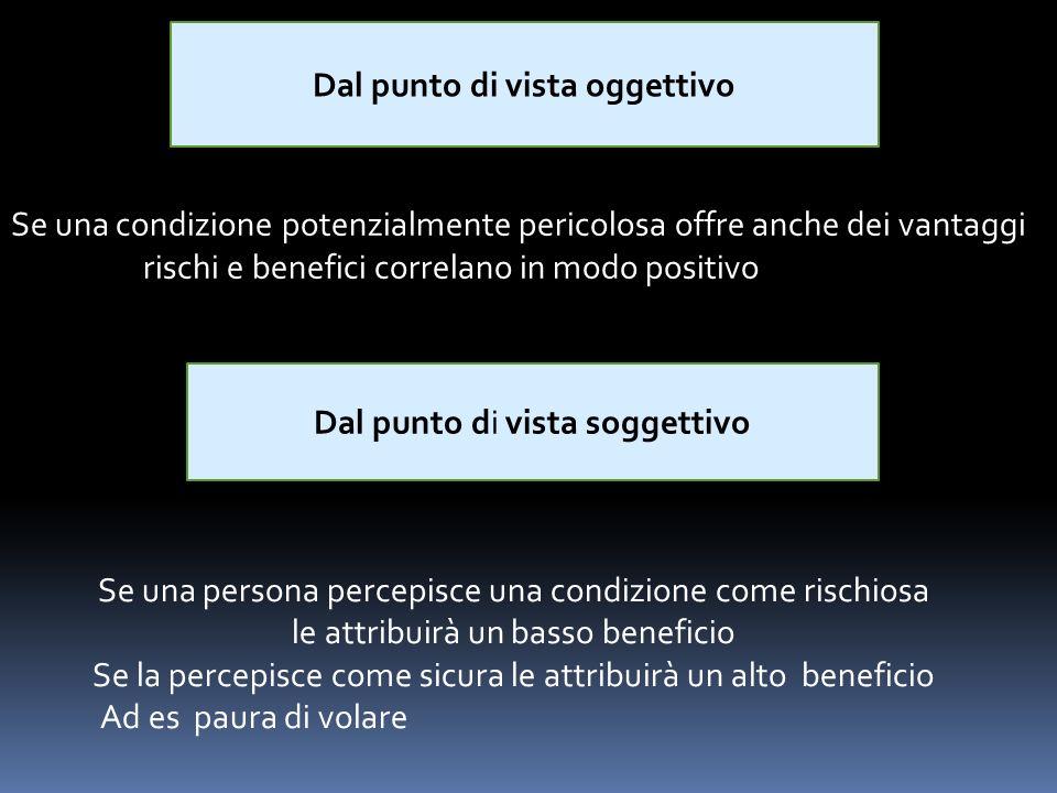 Dal punto di vista oggettivo Se una condizione potenzialmente pericolosa offre anche dei vantaggi rischi e benefici correlano in modo positivo Dal pun