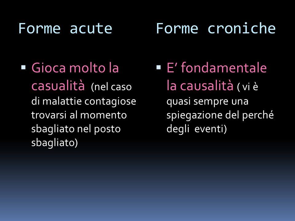 Forme acute Forme croniche Gioca molto la casualità (nel caso di malattie contagiose trovarsi al momento sbagliato nel posto sbagliato) E fondamentale