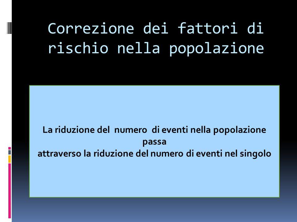 Correzione dei fattori di rischio nella popolazione La riduzione del numero di eventi nella popolazione passa attraverso la riduzione del numero di ev