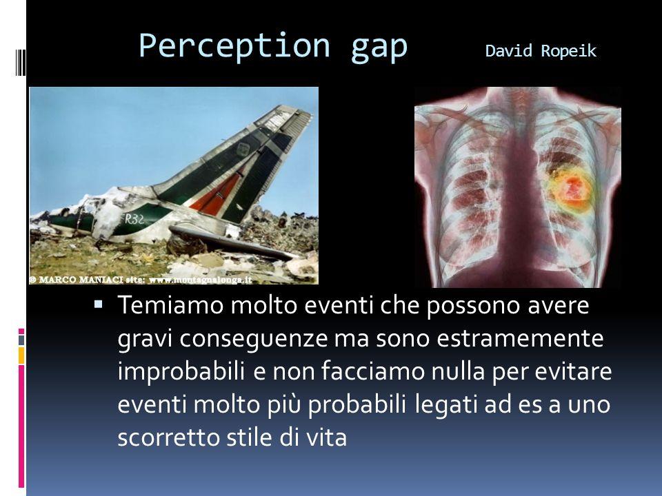 Perception gap David Ropeik Temiamo molto eventi che possono avere gravi conseguenze ma sono estramemente improbabili e non facciamo nulla per evitare