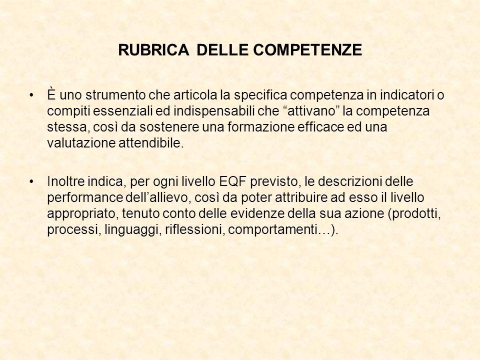 RUBRICA DELLE COMPETENZE È uno strumento che articola la specifica competenza in indicatori o compiti essenziali ed indispensabili che attivano la com