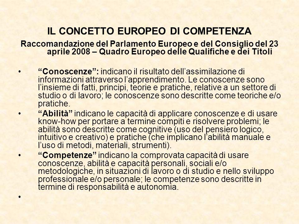IL CONCETTO EUROPEO DI COMPETENZA Raccomandazione del Parlamento Europeo e del Consiglio del 23 aprile 2008 – Quadro Europeo delle Qualifiche e dei Ti