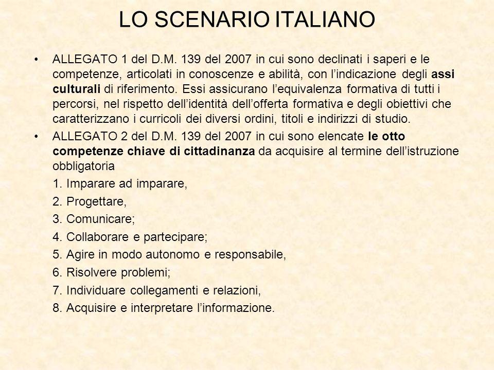LO SCENARIO ITALIANO ALLEGATO 1 del D.M. 139 del 2007 in cui sono declinati i saperi e le competenze, articolati in conoscenze e abilità, con lindicaz