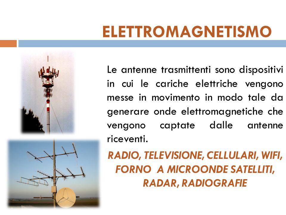 ELETTROMAGNETISMO Le antenne trasmittenti sono dispositivi in cui le cariche elettriche vengono messe in movimento in modo tale da generare onde elettromagnetiche che vengono captate dalle antenne riceventi.
