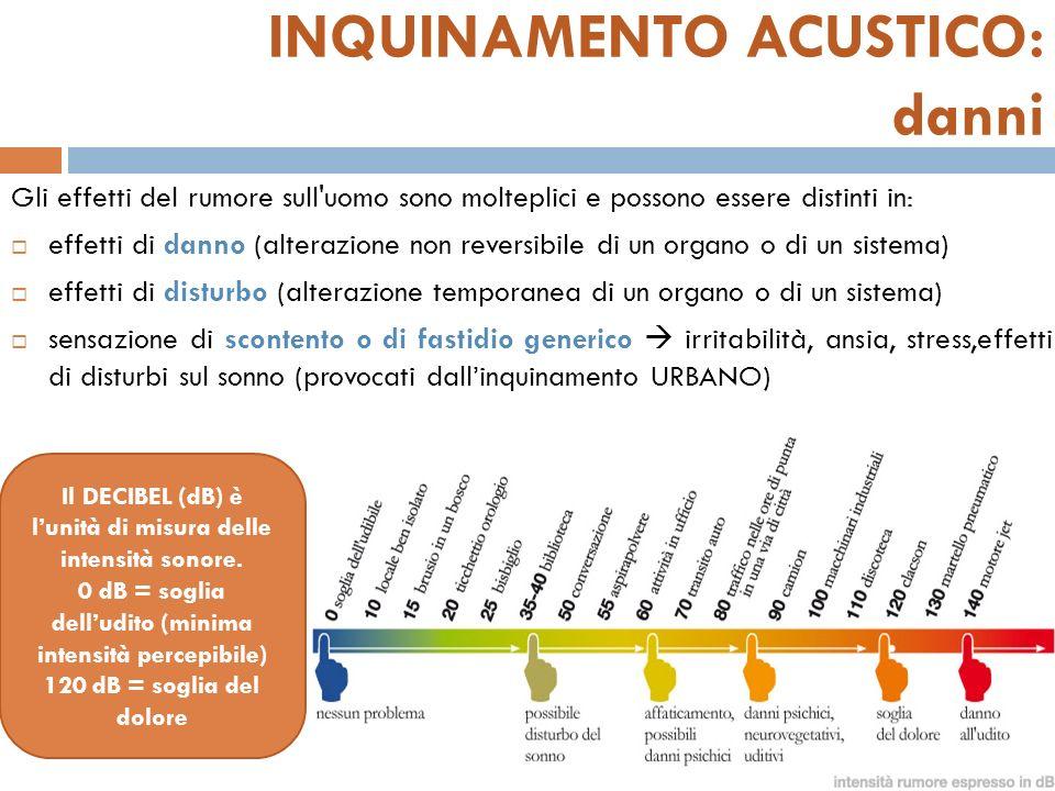 INQUINAMENTO ACUSTICO: danni Gli effetti del rumore sull'uomo sono molteplici e possono essere distinti in: effetti di danno (alterazione non reversib