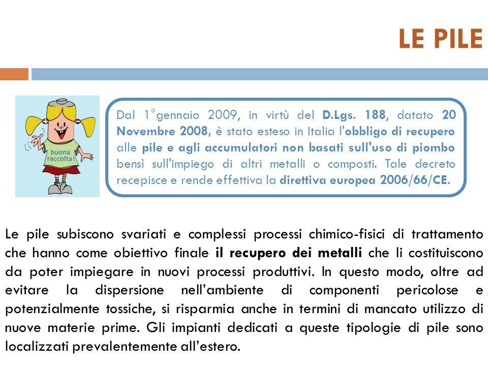 LE PILE Dal 1°gennaio 2009, in virtù del D.Lgs. 188, datato 20 Novembre 2008, è stato esteso in Italia l'obbligo di recupero alle pile e agli accumula