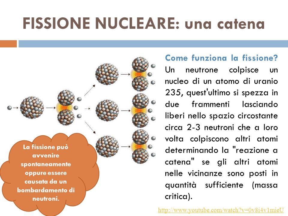 FISSIONE NUCLEARE: una catena Come funziona la fissione? Un neutrone colpisce un nucleo di un atomo di uranio 235, quest'ultimo si spezza in due framm