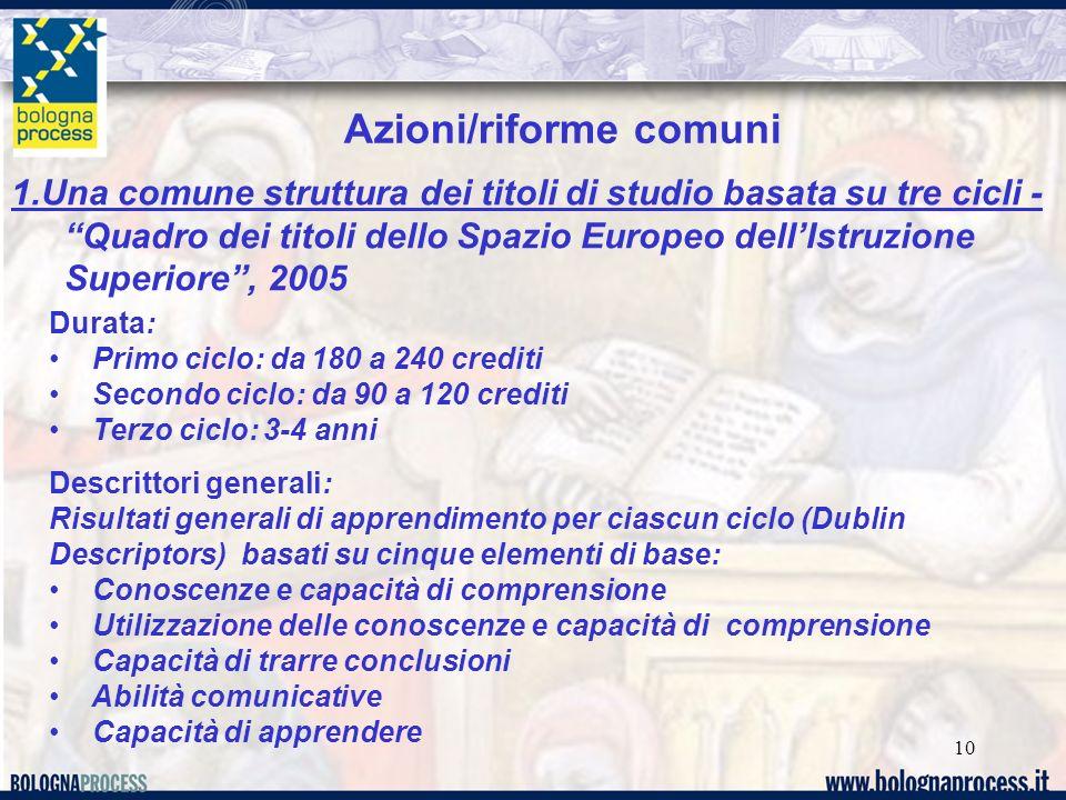 10 1.Una comune struttura dei titoli di studio basata su tre cicli - Quadro dei titoli dello Spazio Europeo dellIstruzione Superiore, 2005 Azioni/riforme comuni Durata: Primo ciclo: da 180 a 240 crediti Secondo ciclo: da 90 a 120 crediti Terzo ciclo: 3-4 anni Descrittori generali: Risultati generali di apprendimento per ciascun ciclo (Dublin Descriptors) basati su cinque elementi di base: Conoscenze e capacità di comprensione Utilizzazione delle conoscenze e capacità di comprensione Capacità di trarre conclusioni Abilità comunicative Capacità di apprendere