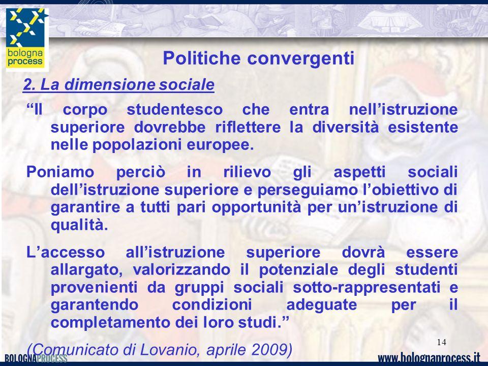 14 Politiche convergenti Il corpo studentesco che entra nellistruzione superiore dovrebbe riflettere la diversità esistente nelle popolazioni europee.