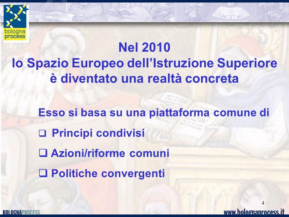 4 Nel 2010 lo Spazio Europeo dellIstruzione Superiore è diventato una realtà concreta Esso si basa su una piattaforma comune di Principi condivisi Azioni/riforme comuni Politiche convergenti
