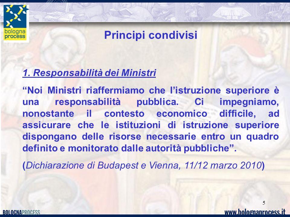 16 Politiche convergenti 4.