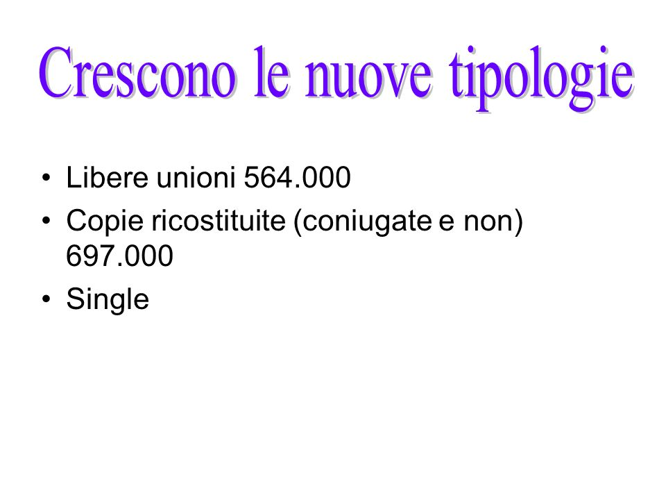 Libere unioni 564.000 Copie ricostituite (coniugate e non) 697.000 Single