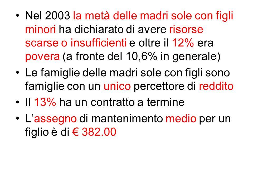Nel 2003 la metà delle madri sole con figli minori ha dichiarato di avere risorse scarse o insufficienti e oltre il 12% era povera (a fronte del 10,6%