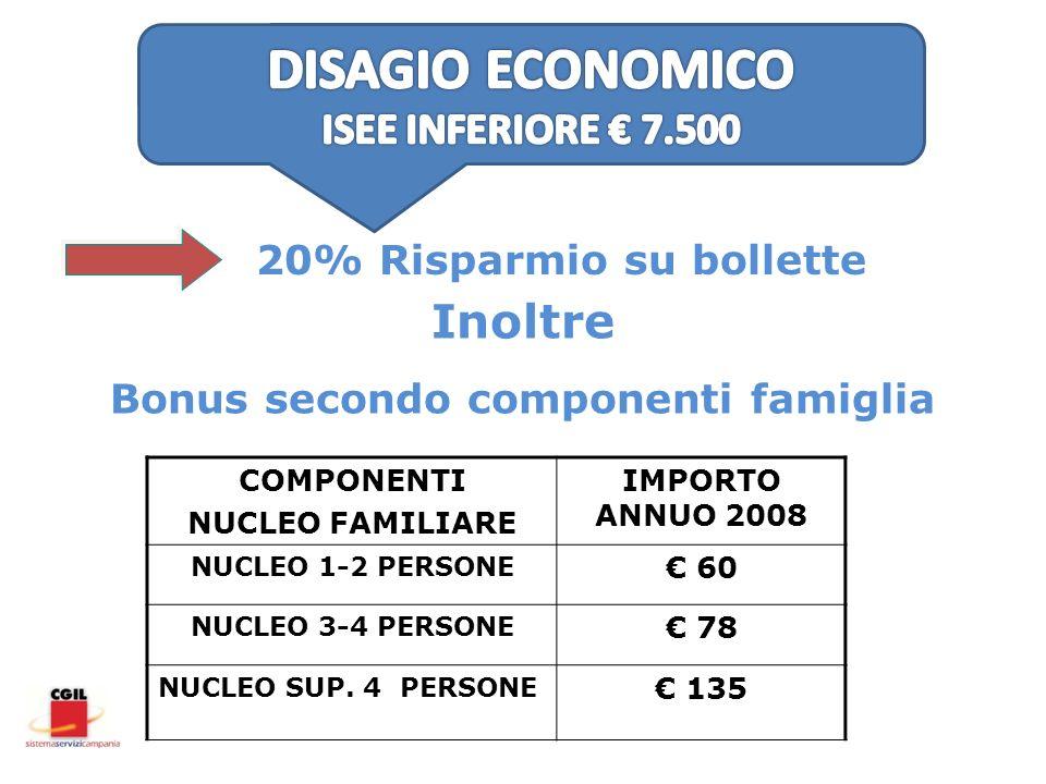 COMPONENTI NUCLEO FAMILIARE IMPORTO ANNUO 2008 NUCLEO 1-2 PERSONE 60 NUCLEO 3-4 PERSONE 78 NUCLEO SUP.