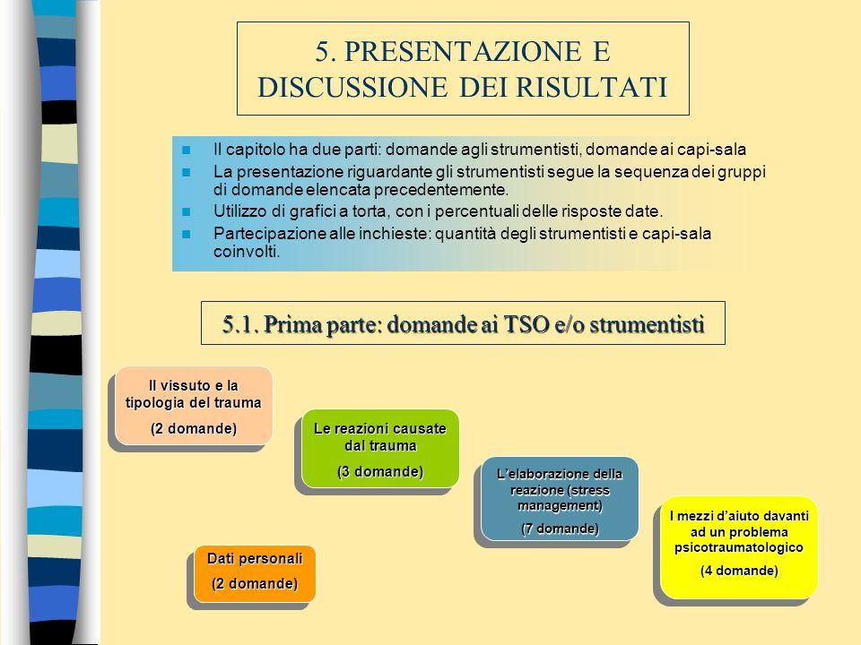 4.2. STRUTTURA DEL QUESTIONARIO PER I CAPI SALA Composto da cinque domande aperte ma limitate. Le domande chiedono, in sintesi, sulla situazione dei b