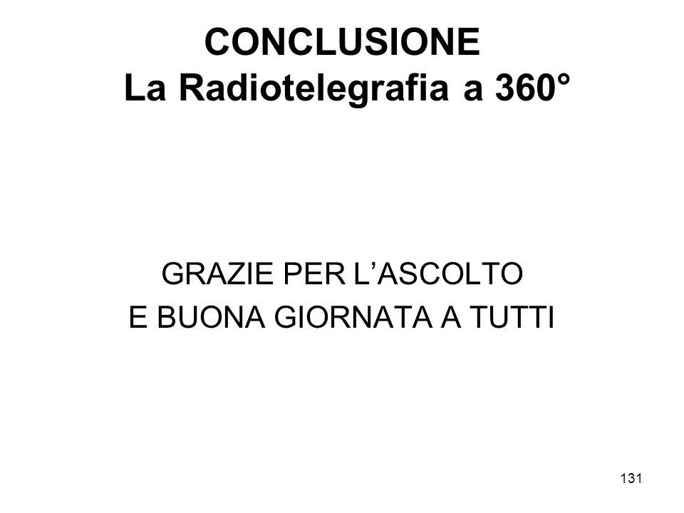 131 CONCLUSIONE La Radiotelegrafia a 360° GRAZIE PER LASCOLTO E BUONA GIORNATA A TUTTI