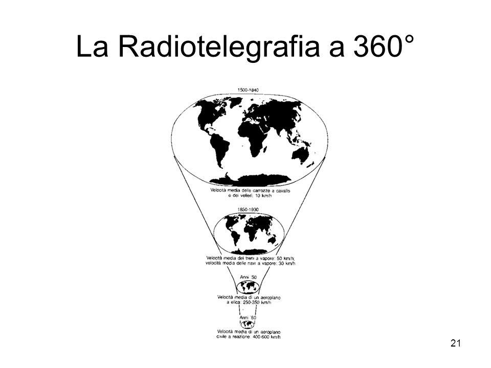 21 La Radiotelegrafia a 360°