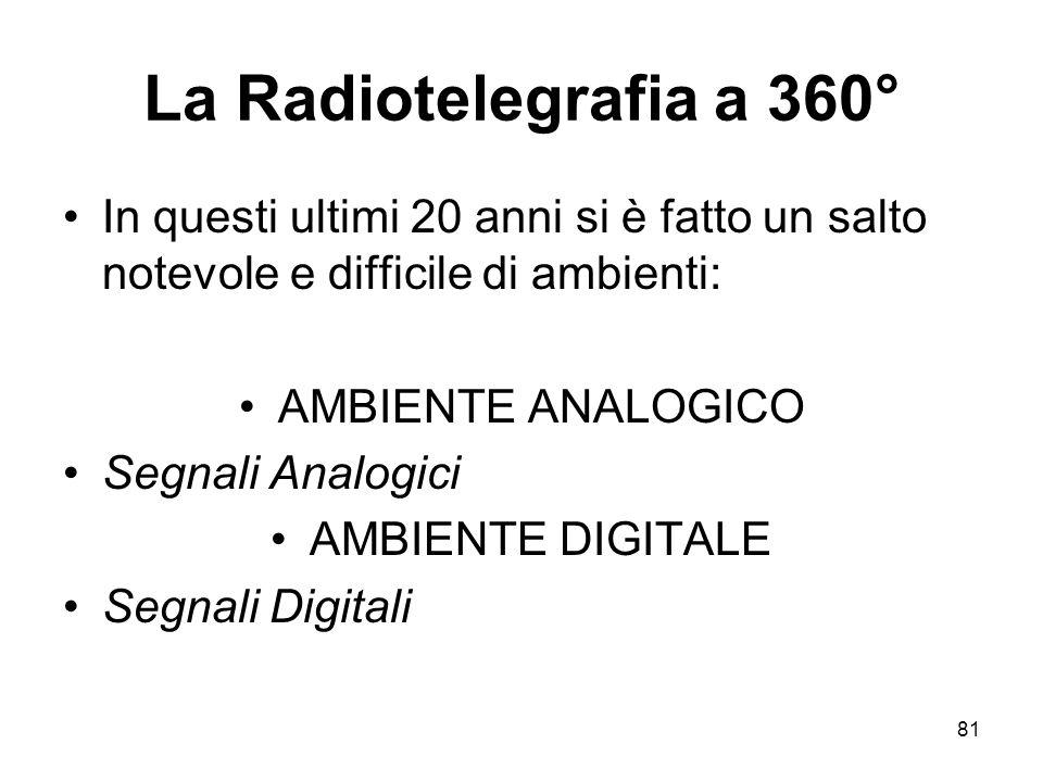 81 La Radiotelegrafia a 360° In questi ultimi 20 anni si è fatto un salto notevole e difficile di ambienti: AMBIENTE ANALOGICO Segnali Analogici AMBIE