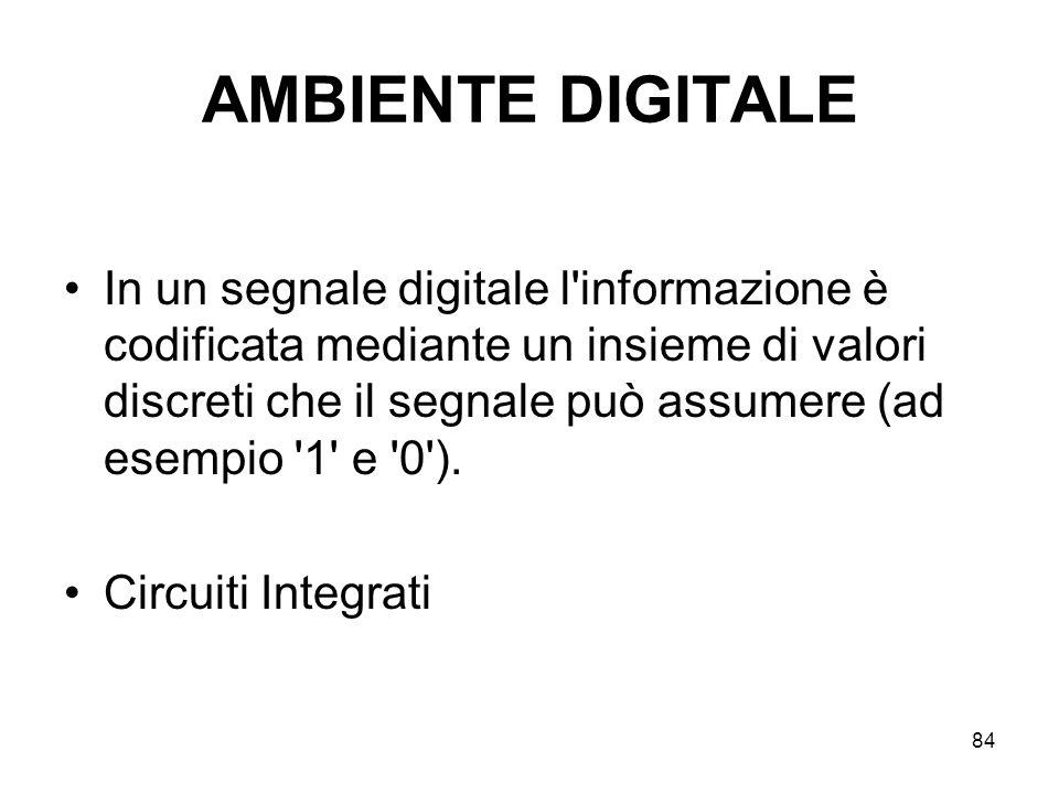 84 AMBIENTE DIGITALE In un segnale digitale l'informazione è codificata mediante un insieme di valori discreti che il segnale può assumere (ad esempio