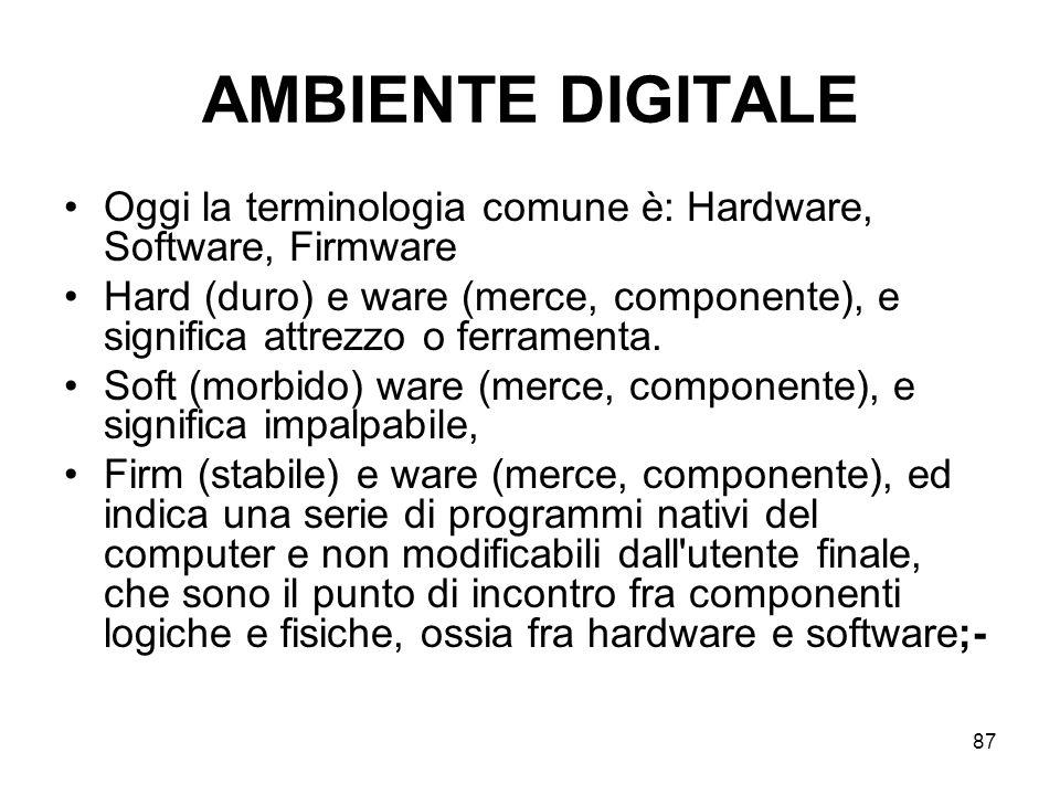 87 AMBIENTE DIGITALE Oggi la terminologia comune è: Hardware, Software, Firmware Hard (duro) e ware (merce, componente), e significa attrezzo o ferram