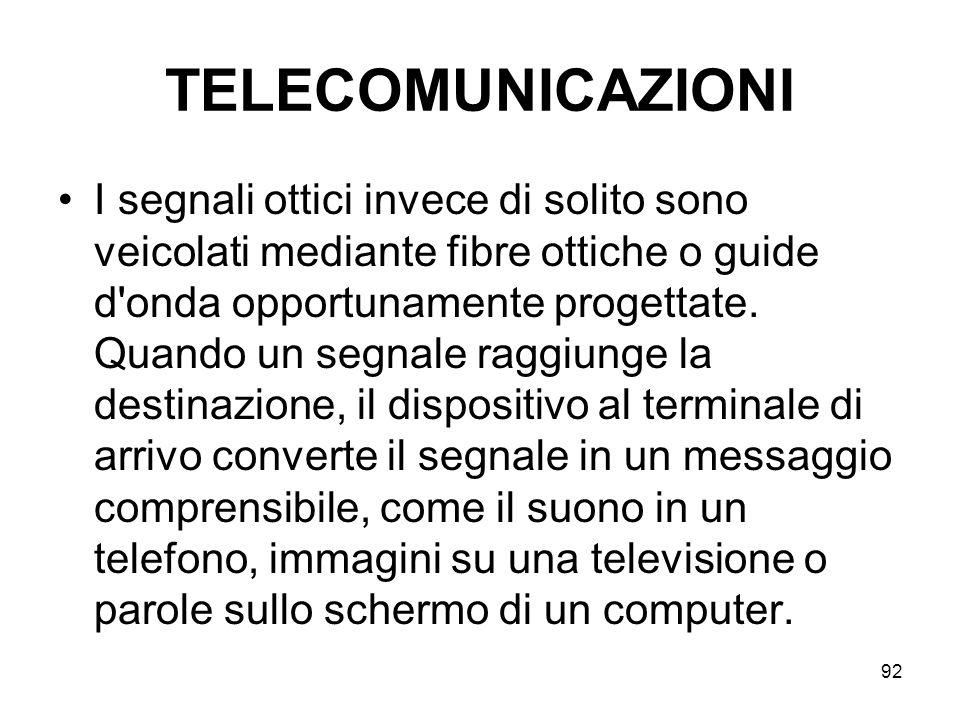 92 TELECOMUNICAZIONI I segnali ottici invece di solito sono veicolati mediante fibre ottiche o guide d'onda opportunamente progettate. Quando un segna