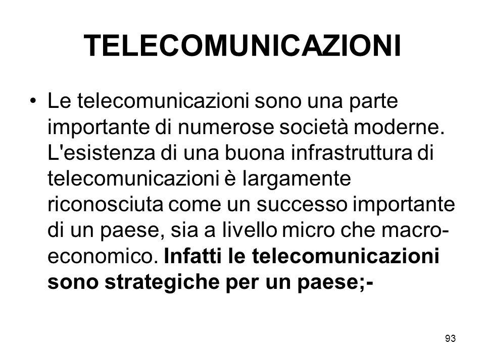 93 TELECOMUNICAZIONI Le telecomunicazioni sono una parte importante di numerose società moderne. L'esistenza di una buona infrastruttura di telecomuni