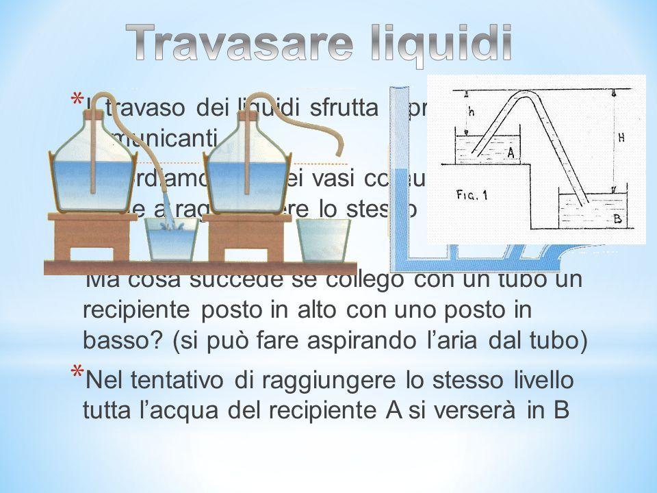 * Cosè che non fa cadere queste gocce dacqua? * Sono le forze di adesione fra acqua e solido * Si definiscono forze di coesione le forze che si genera