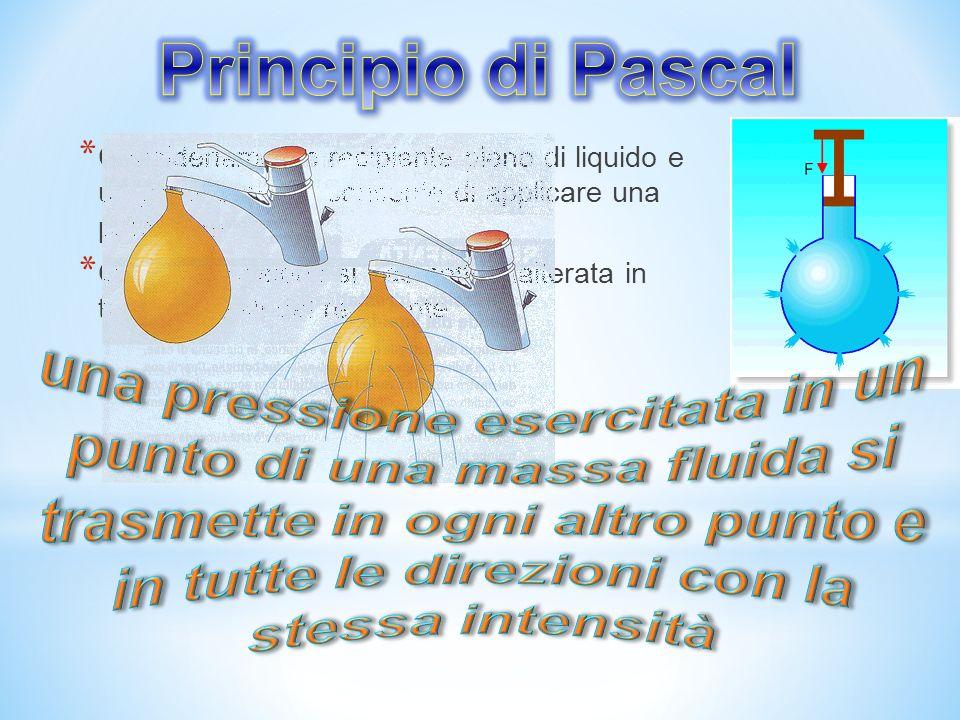 * I liquidi esercitano una pressione perché hanno un peso che agisce sulla superficie che li contiene * La pressione idrostatica è la pressione eserci