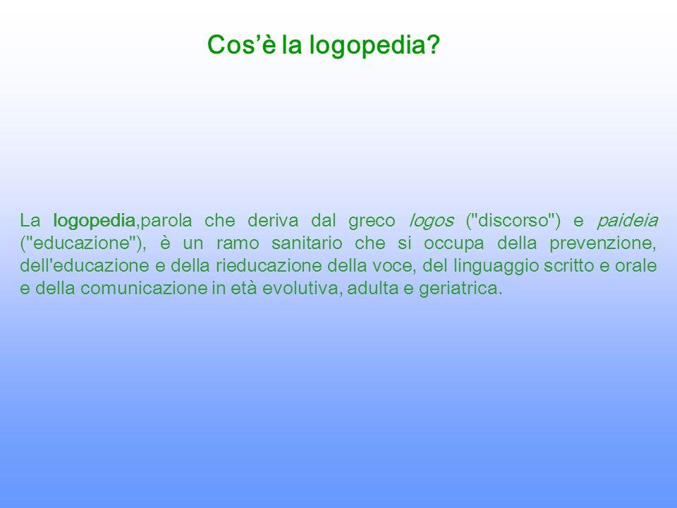 La logopedia,parola che deriva dal greco logos (