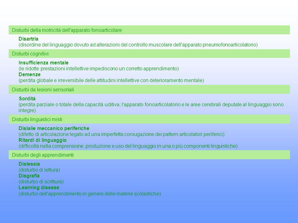 Disturbi della motricità dell'apparato fonoarticolare Disartria (disordine del linguaggio dovuto ad alterazioni del controllo muscolare dell'apparato
