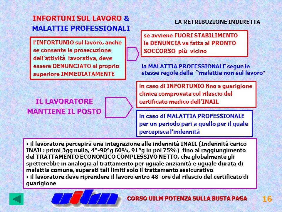 INFORTUNI SUL LAVORO & MALATTIE PROFESSIONALI in caso di MALATTIA PROFESSIONALE per un periodo pari a quello per il quale percepisca lindennità lINFOR