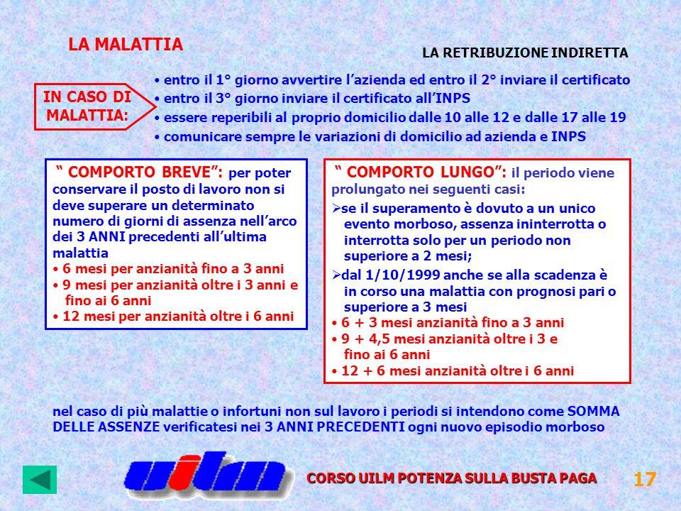 LA MALATTIA IN CASO DI MALATTIA: entro il 1° giorno avvertire lazienda ed entro il 2° inviare il certificato entro il 3° giorno inviare il certificato