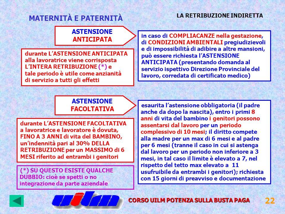 MATERNITÀ E PATERNITÀ LA RETRIBUZIONE INDIRETTA 22 ASTENSIONE ANTICIPATA in caso di COMPLIACANZE nella gestazione, di CONDIZIONI AMBIENTALI pregiudizi