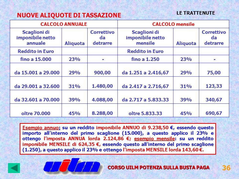 36 LE TRATTENUTE NUOVE ALIQUOTE DI TASSAZIONE CALCOLO ANNUALECALCOLO mensile Scaglioni di imponibile netto annualeAliquota Correttivo da detrarre Scag