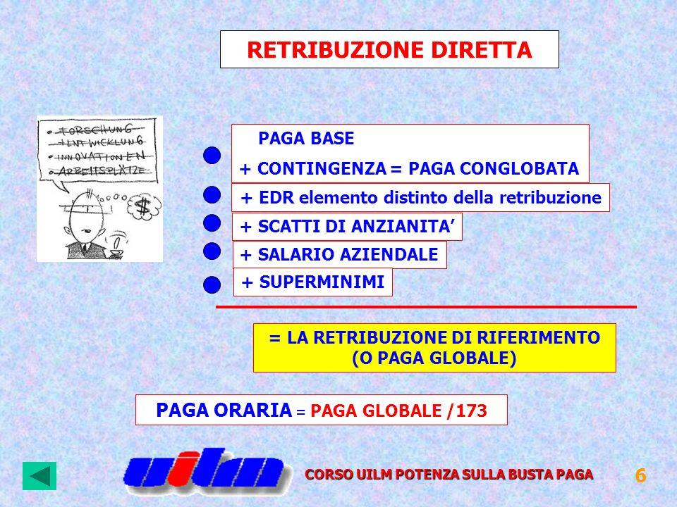 CASSA INTEGRAZIONE ORDINARIA (CIGO) CASSA INTEGRAZIONE STRAORDINARIA (CIGS) la C.