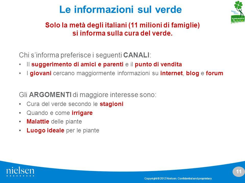 11 Copyright © 2012 Nielsen. Confidential and proprietary. Solo la metà degli italiani (11 milioni di famiglie) si informa sulla cura del verde. Chi s