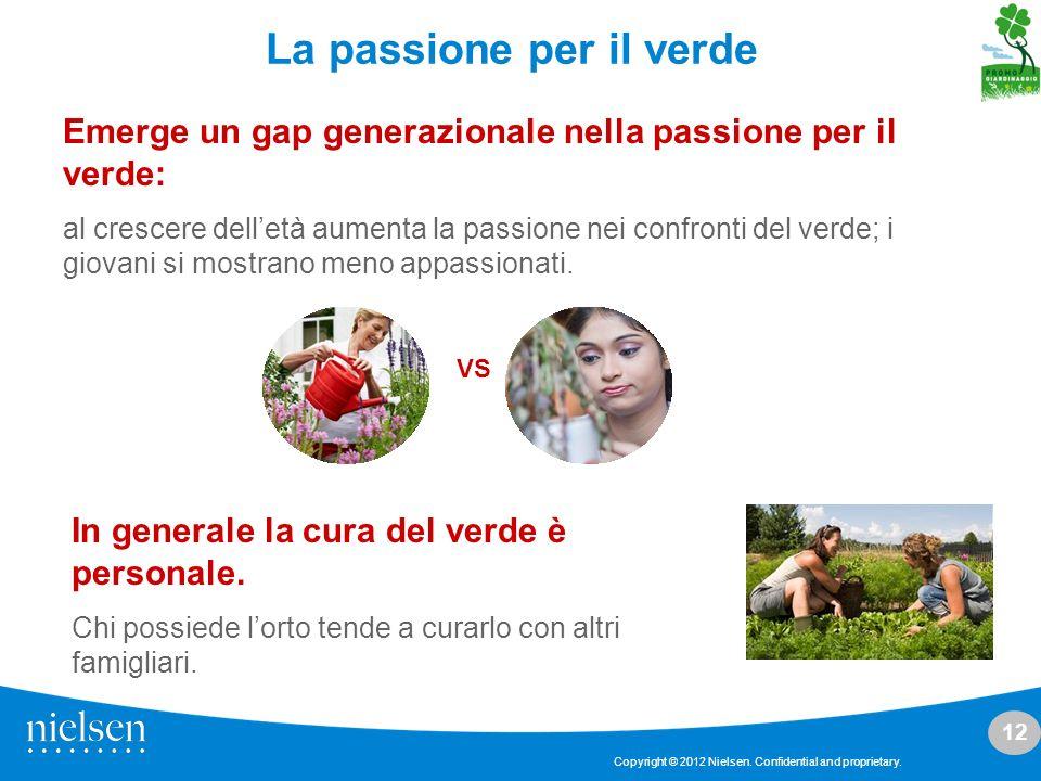 12 Copyright © 2012 Nielsen. Confidential and proprietary. La passione per il verde Emerge un gap generazionale nella passione per il verde: al cresce