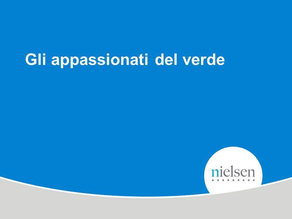 Copyright © 2012 Nielsen. Confidential and proprietary. Gli appassionati del verde