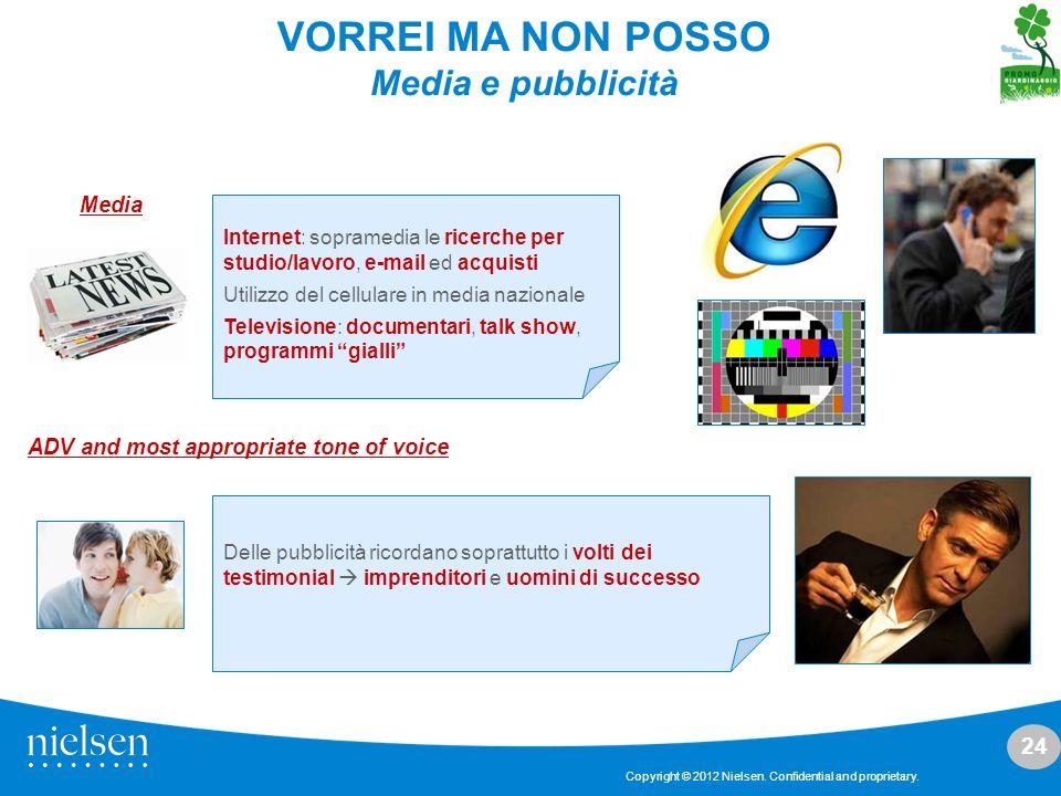 24 Copyright © 2012 Nielsen. Confidential and proprietary. Media Internet: sopramedia le ricerche per studio/lavoro, e-mail ed acquisti Utilizzo del c