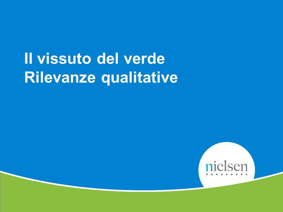 Copyright © 2012 Nielsen. Confidential and proprietary. Il vissuto del verde Rilevanze qualitative