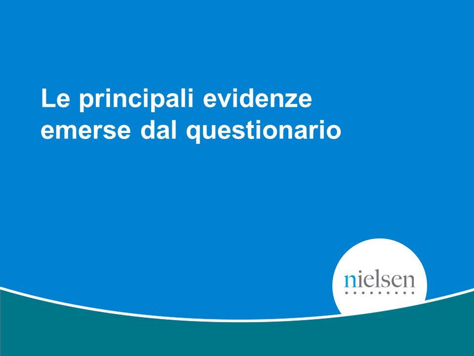 Copyright © 2012 Nielsen. Confidential and proprietary. Le principali evidenze emerse dal questionario