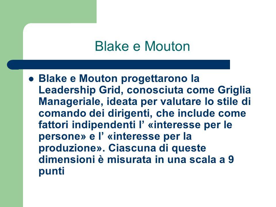 Blake e Mouton Blake e Mouton progettarono la Leadership Grid, conosciuta come Griglia Manageriale, ideata per valutare lo stile di comando dei dirige