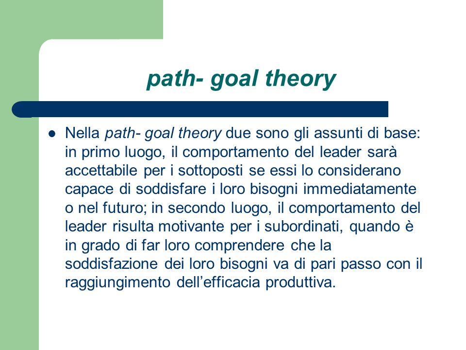 path- goal theory Nella path- goal theory due sono gli assunti di base: in primo luogo, il comportamento del leader sarà accettabile per i sottoposti