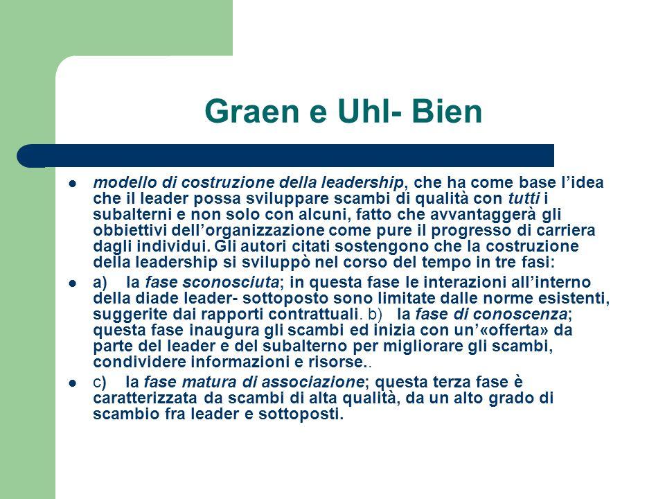 Graen e Uhl- Bien modello di costruzione della leadership, che ha come base lidea che il leader possa sviluppare scambi di qualità con tutti i subalte
