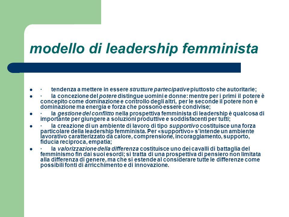 modello di leadership femminista · tendenza a mettere in essere strutture partecipative piuttosto che autoritarie; · la concezione del potere distingu